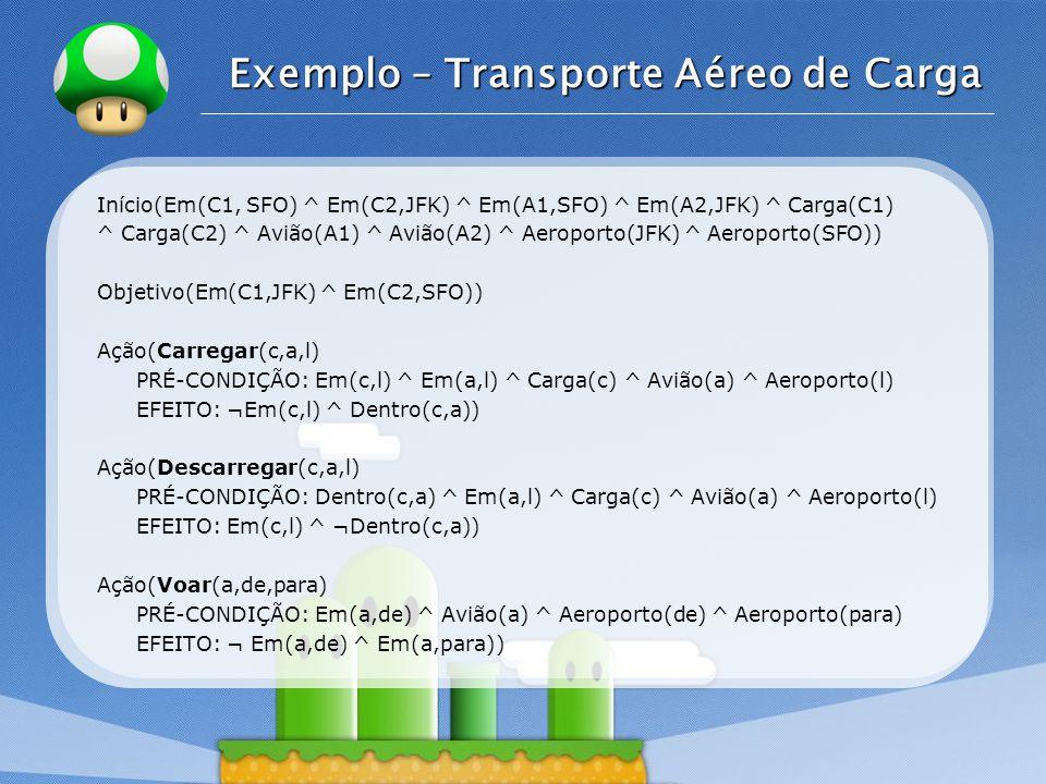 LOGO Exemplo – Transporte Aéreo de Carga Início(Em(C1, SFO) ^ Em(C2,JFK) ^ Em(A1,SFO) ^ Em(A2,JFK) ^ Carga(C1) ^ Carga(C2) ^ Avião(A1) ^ Avião(A2) ^ Aeroporto(JFK) ^ Aeroporto(SFO)) Objetivo(Em(C1,JFK) ^ Em(C2,SFO)) Ação(Carregar(c,a,l) PRÉ-CONDIÇÃO: Em(c,l) ^ Em(a,l) ^ Carga(c) ^ Avião(a) ^ Aeroporto(l) EFEITO: ¬Em(c,l) ^ Dentro(c,a)) Ação(Descarregar(c,a,l) PRÉ-CONDIÇÃO: Dentro(c,a) ^ Em(a,l) ^ Carga(c) ^ Avião(a) ^ Aeroporto(l) EFEITO: Em(c,l) ^ ¬Dentro(c,a)) Ação(Voar(a,de,para) PRÉ-CONDIÇÃO: Em(a,de) ^ Avião(a) ^ Aeroporto(de) ^ Aeroporto(para) EFEITO: ¬ Em(a,de) ^ Em(a,para))