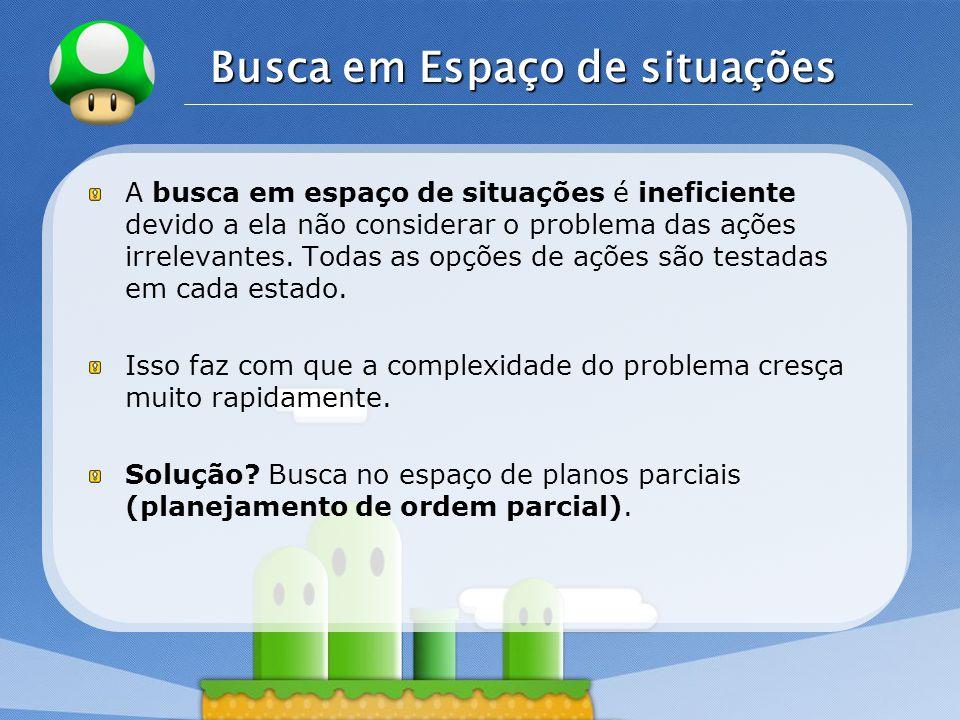 LOGO Busca em Espaço de situações A busca em espaço de situações é ineficiente devido a ela não considerar o problema das ações irrelevantes.