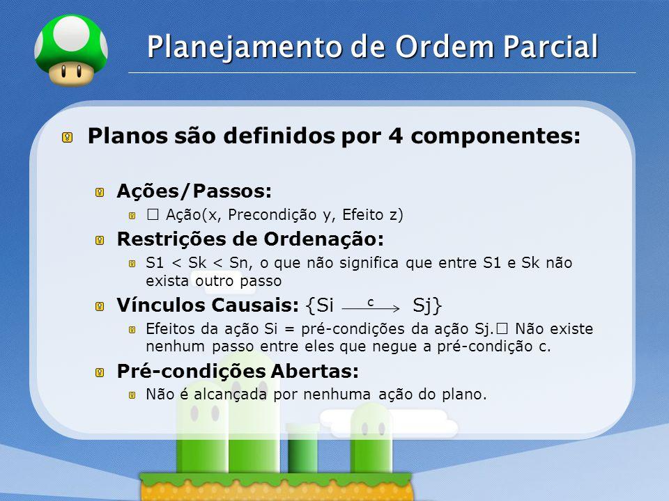 """LOGO Planejamento de Ordem Parcial Planos são definidos por 4 componentes: Ações/Passos: """" Ação(x, Precondição y, Efeito z) Restrições de Ordenação: S1 < Sk < Sn, o que não significa que entre S1 e Sk não exista outro passo Vínculos Causais: {Si c Sj} Efeitos da ação Si = pré-condições da ação Sj."""" Não existe nenhum passo entre eles que negue a pré-condição c."""