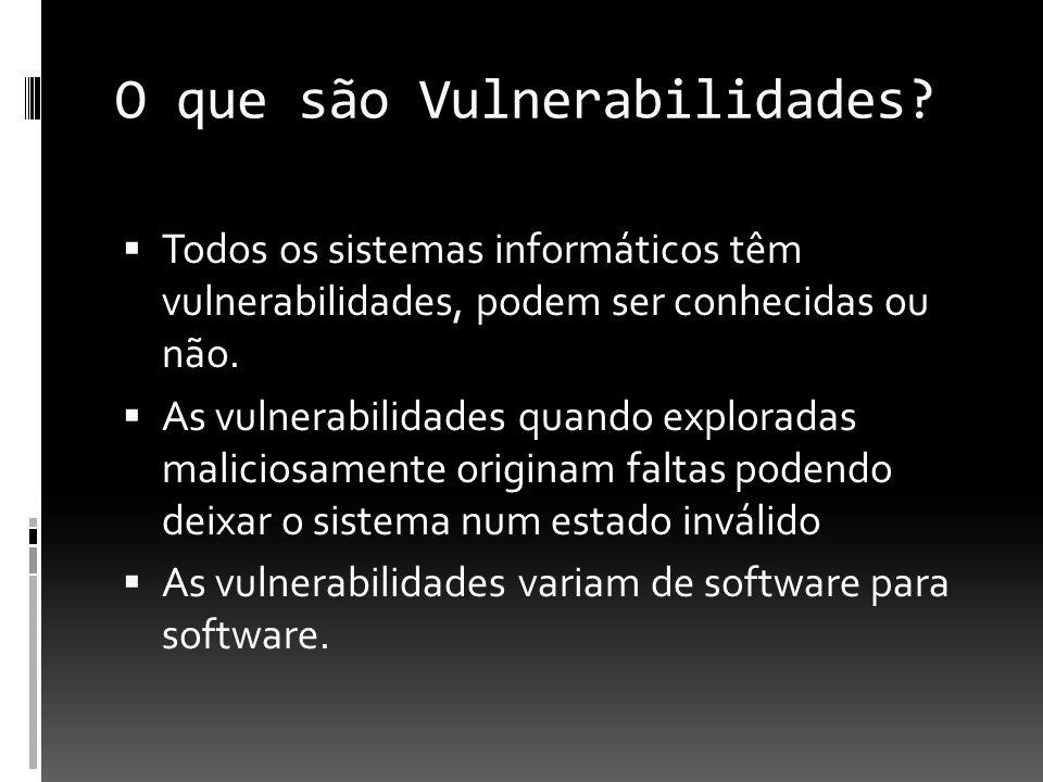 O que são Vulnerabilidades.