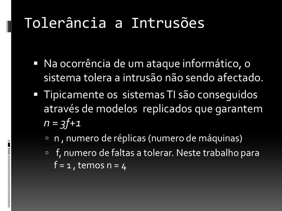 Tolerância a Intrusões Na ocorrência de um ataque informático, o sistema tolera a intrusão não sendo afectado.