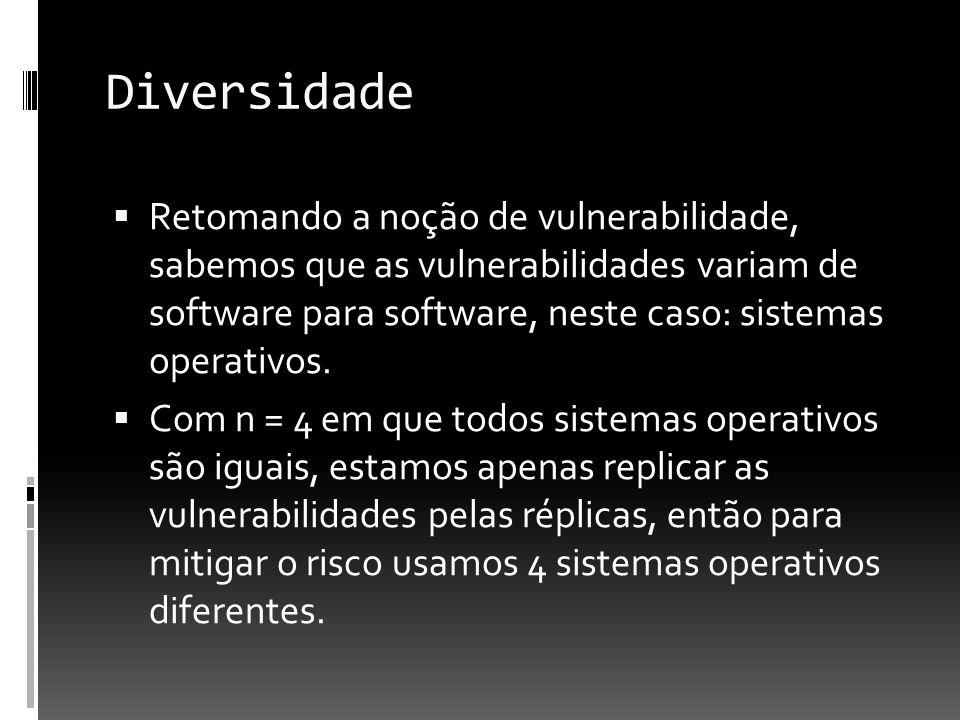 Diversidade Retomando a noção de vulnerabilidade, sabemos que as vulnerabilidades variam de software para software, neste caso: sistemas operativos.