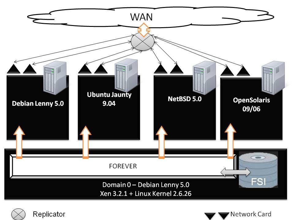 Sistema desenvolvido (2)