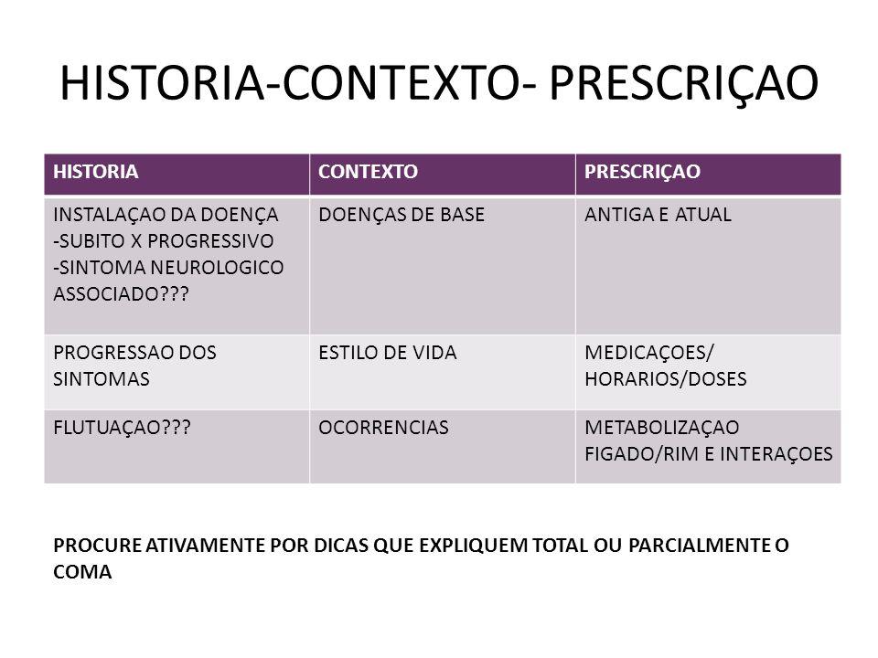 HISTORIA-CONTEXTO- PRESCRIÇAO HISTORIACONTEXTOPRESCRIÇAO INSTALAÇAO DA DOENÇA -SUBITO X PROGRESSIVO -SINTOMA NEUROLOGICO ASSOCIADO??.