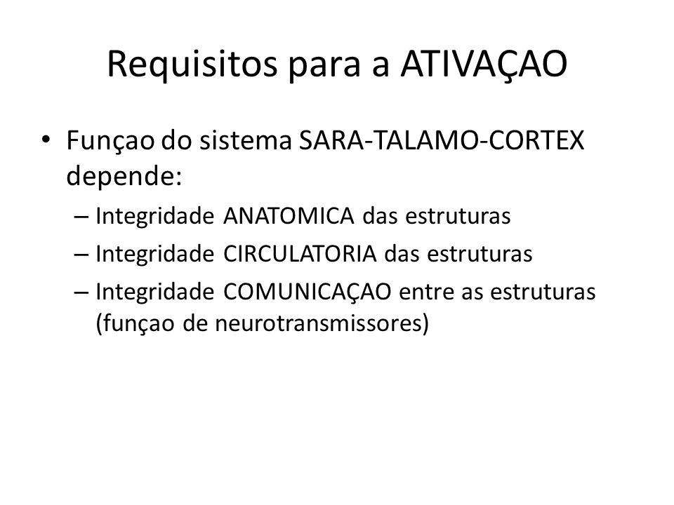 Requisitos para a ATIVAÇAO Funçao do sistema SARA-TALAMO-CORTEX depende: – Integridade ANATOMICA das estruturas – Integridade CIRCULATORIA das estruturas – Integridade COMUNICAÇAO entre as estruturas (funçao de neurotransmissores)