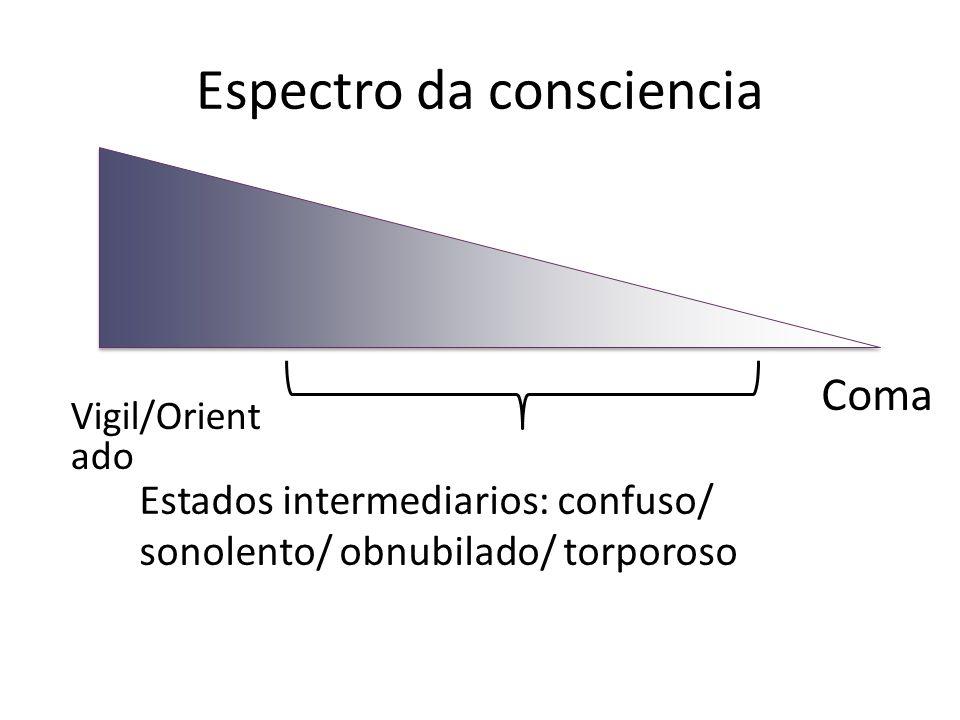 Espectro da consciencia Vigil/Orient ado Coma Estados intermediarios: confuso/ sonolento/ obnubilado/ torporoso
