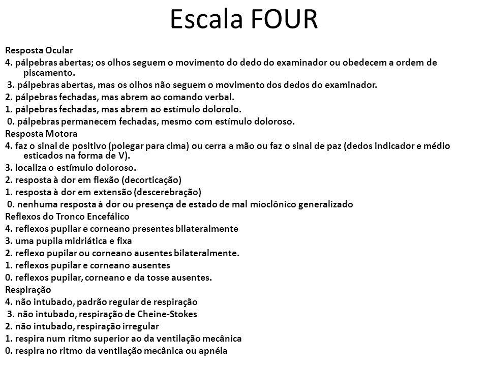 Escala FOUR Resposta Ocular 4.