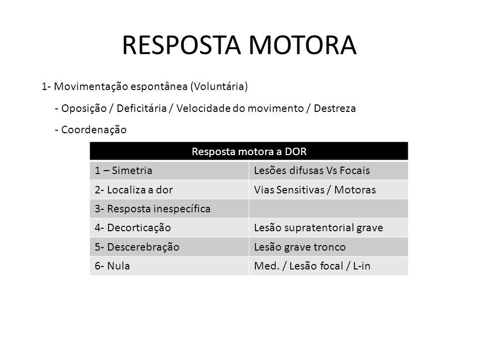 RESPOSTA MOTORA 1- Movimentação espontânea (Voluntária) - Oposição / Deficitária / Velocidade do movimento / Destreza - Coordenação Resposta motora a DOR 1 – SimetriaLesões difusas Vs Focais 2- Localiza a dorVias Sensitivas / Motoras 3- Resposta inespecífica 4- DecorticaçãoLesão supratentorial grave 5- DescerebraçãoLesão grave tronco 6- NulaMed.