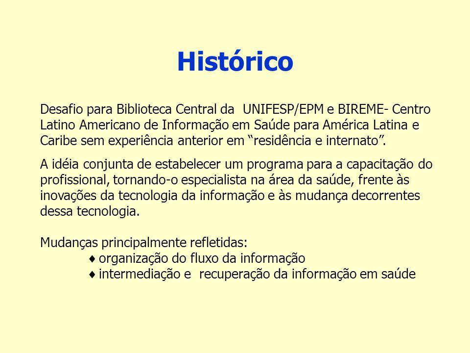 Histórico Desafio para Biblioteca Central da UNIFESP/EPM e BIREME- Centro Latino Americano de Informação em Saúde para América Latina e Caribe sem experiência anterior em residência e internato.