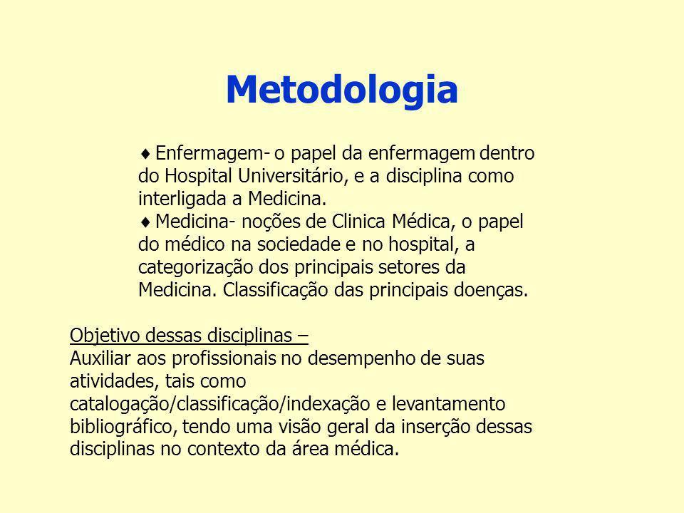Metodologia Enfermagem- o papel da enfermagem dentro do Hospital Universitário, e a disciplina como interligada a Medicina.