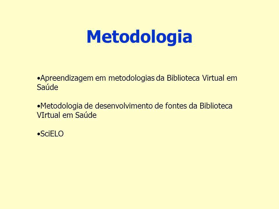Metodologia Apreendizagem em metodologias da Biblioteca Virtual em Saúde Metodologia de desenvolvimento de fontes da Biblioteca VIrtual em Saúde SciELO