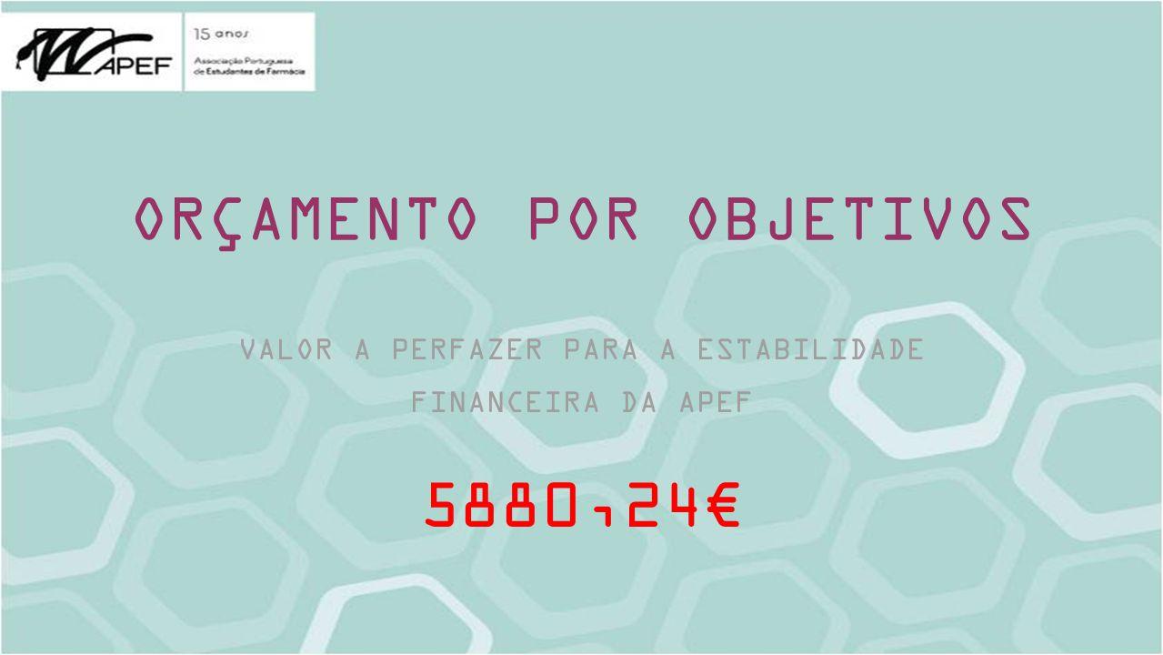 ORÇAMENTO POR OBJETIVOS VALOR A PERFAZER PARA A ESTABILIDADE FINANCEIRA DA APEF 5880,24