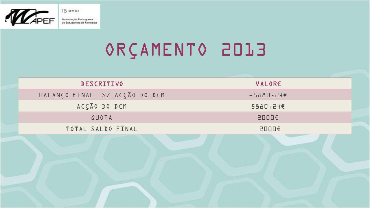 ORÇAMENTO 2013 DESCRITIVOVALOR BALANÇO FINAL S/ ACÇÃO DO DCM-5880,24 ACÇÃO DO DCM5880,24 QUOTA2000 TOTAL SALDO FINAL 2000