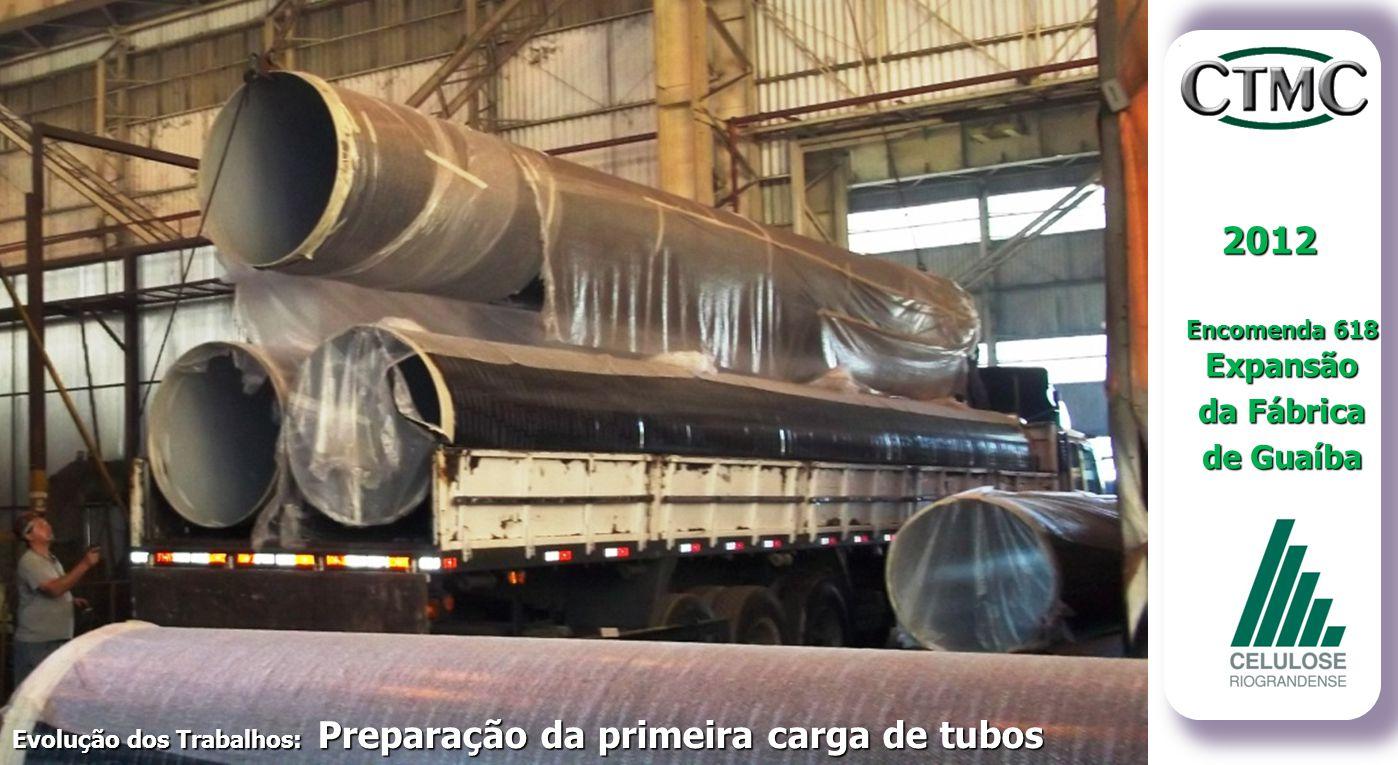 2012 Encomenda 618 Expansão da Fábrica de Guaíba Evolução dos Trabalhos: Preparação da primeira carga de tubos