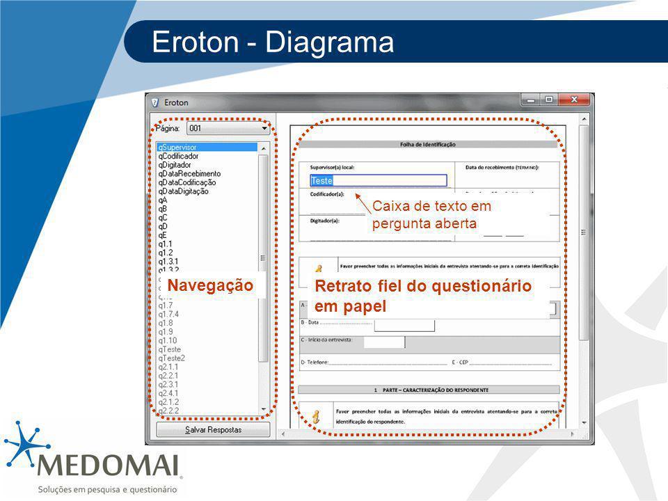 Eroton - Diagrama Navegação Retrato fiel do questionário em papel Caixa de texto em pergunta aberta