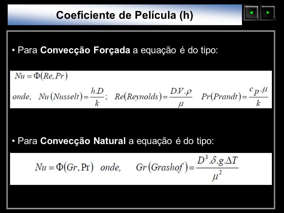 Sólidos Moleculares Para Convecção Forçada a equação é do tipo: Para Convecção Natural a equação é do tipo: Coeficiente de Película (h)