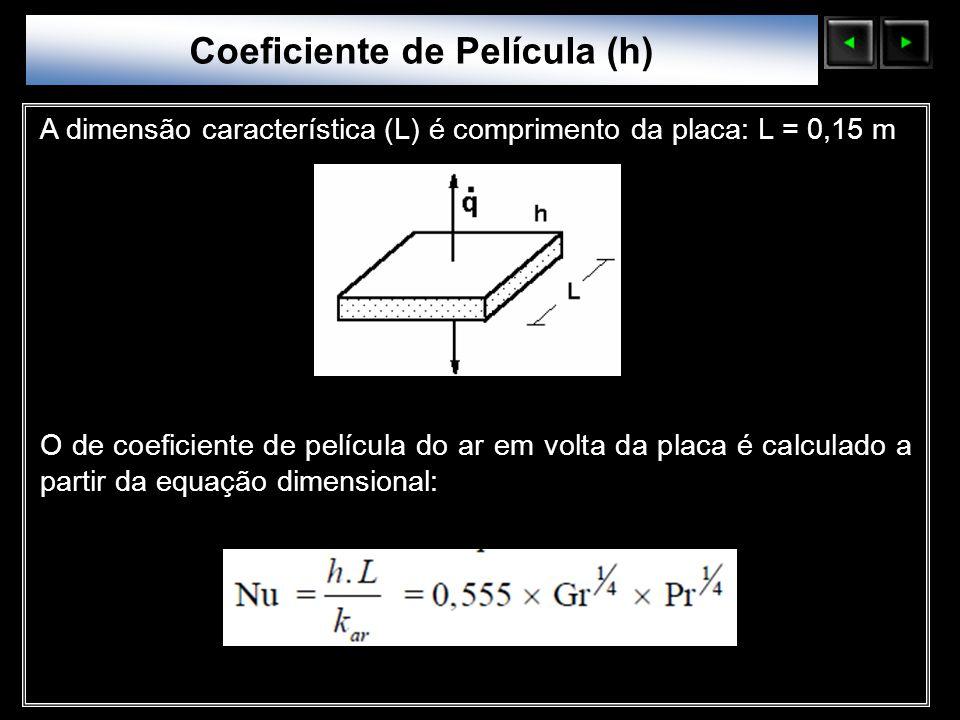 Sólidos Moleculares A dimensão característica (L) é comprimento da placa: L = 0,15 m O de coeficiente de película do ar em volta da placa é calculado