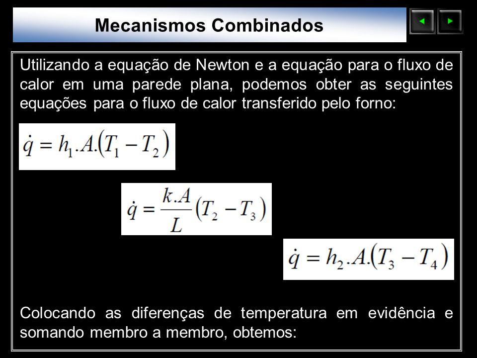 Sólidos Moleculares Utilizando a equação de Newton e a equação para o fluxo de calor em uma parede plana, podemos obter as seguintes equações para o f