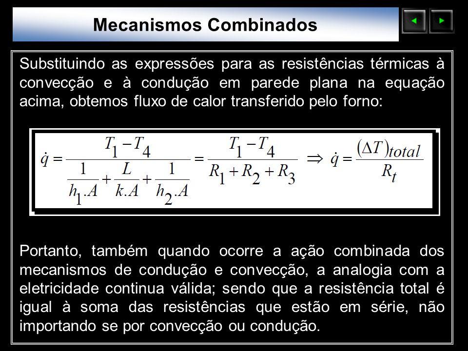 Sólidos Moleculares Substituindo as expressões para as resistências térmicas à convecção e à condução em parede plana na equação acima, obtemos fluxo