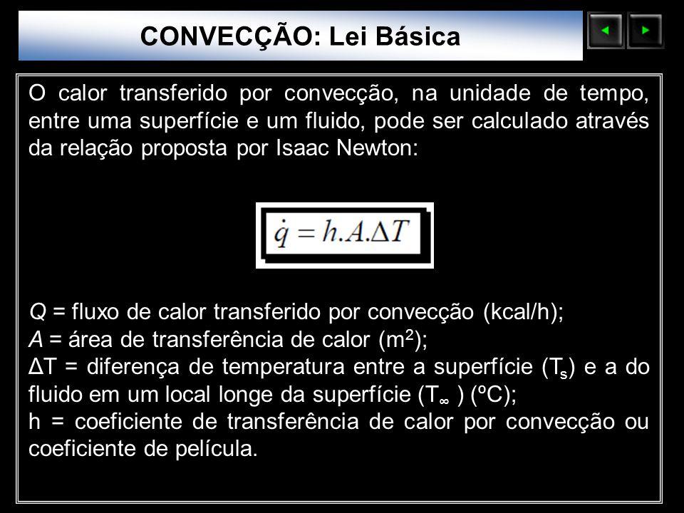 Sólidos Moleculares CONVECÇÃO: Lei Básica O calor transferido por convecção, na unidade de tempo, entre uma superfície e um fluido, pode ser calculado