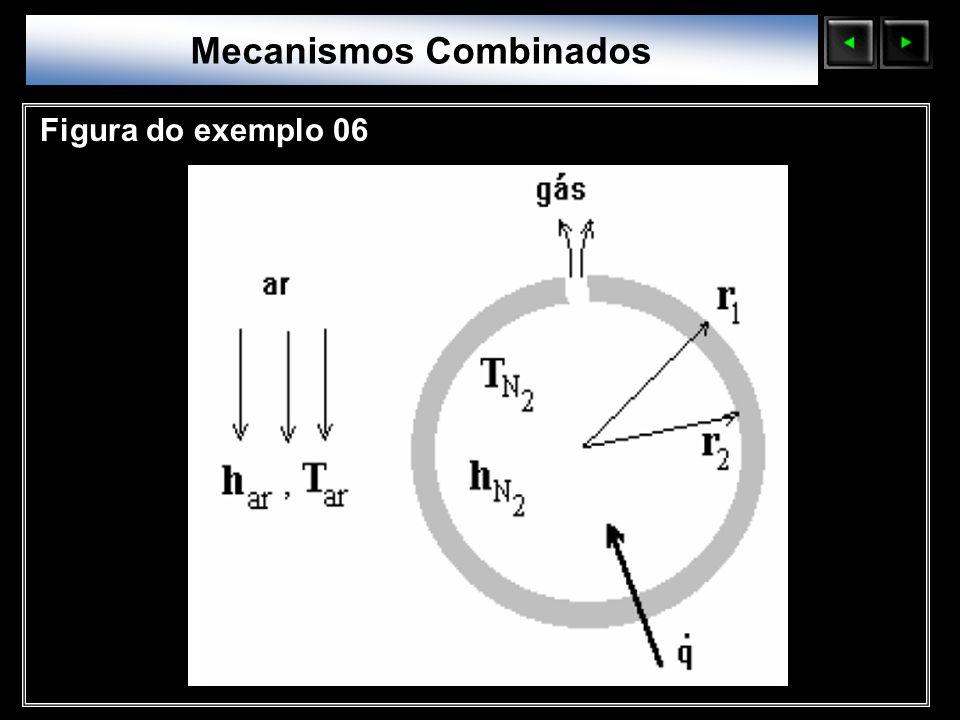 Sólidos Moleculares Figura do exemplo 06 Mecanismos Combinados