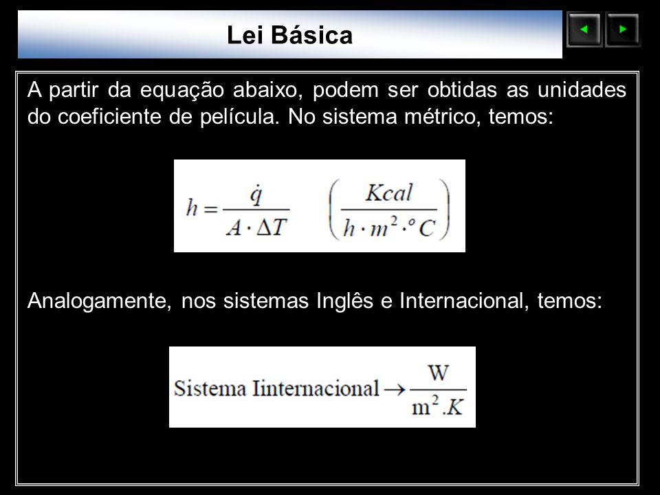 Sólidos Moleculares A partir da equação abaixo, podem ser obtidas as unidades do coeficiente de película. No sistema métrico, temos: Analogamente, nos