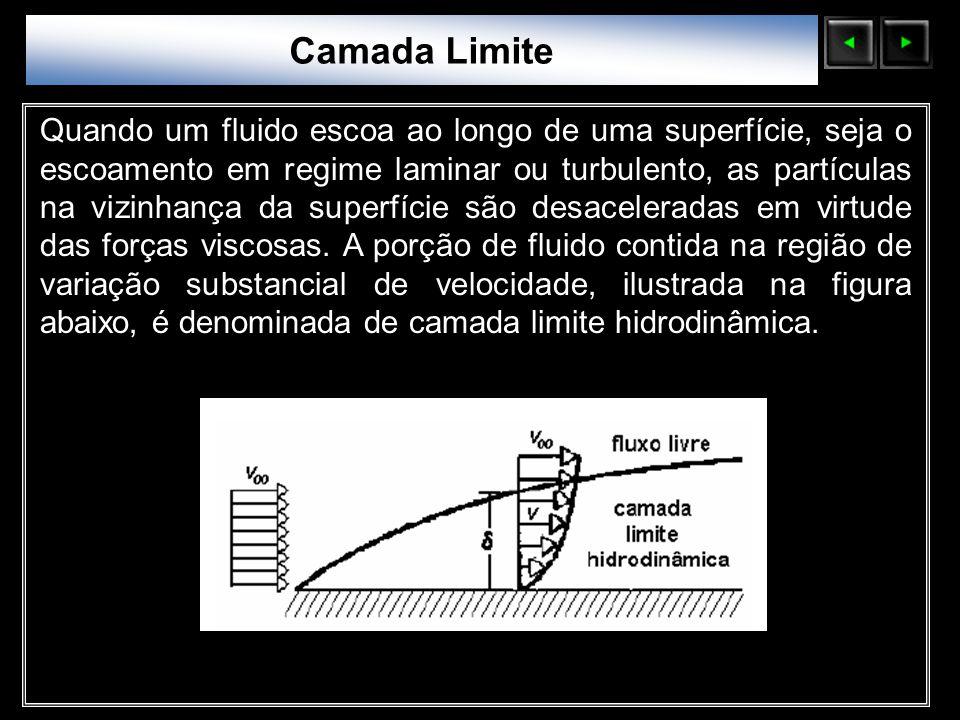 Sólidos Moleculares Camada Limite Quando um fluido escoa ao longo de uma superfície, seja o escoamento em regime laminar ou turbulento, as partículas