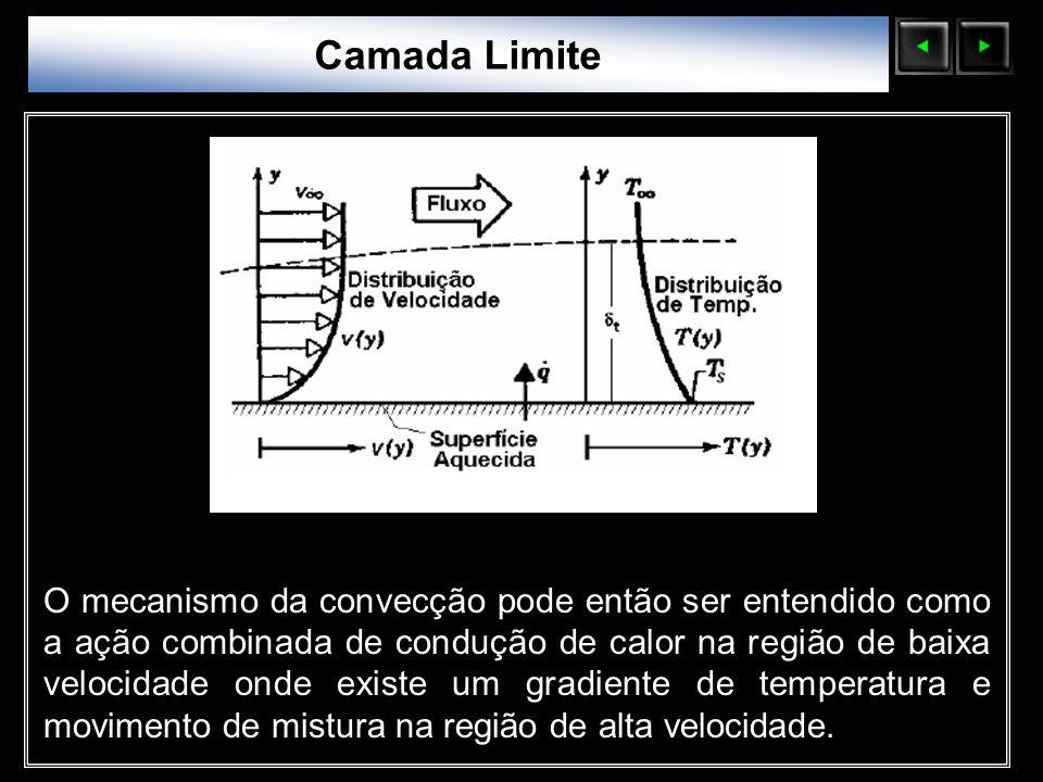 Sólidos Moleculares O mecanismo da convecção pode então ser entendido como a ação combinada de condução de calor na região de baixa velocidade onde ex