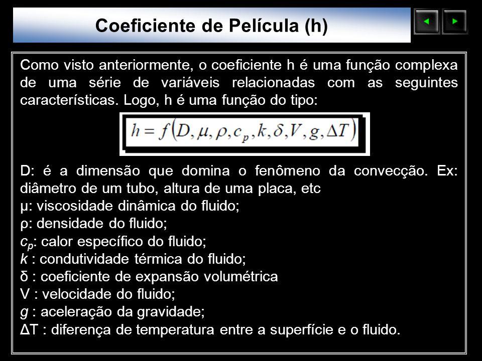 Sólidos Moleculares Coeficiente de Película (h) Como visto anteriormente, o coeficiente h é uma função complexa de uma série de variáveis relacionadas