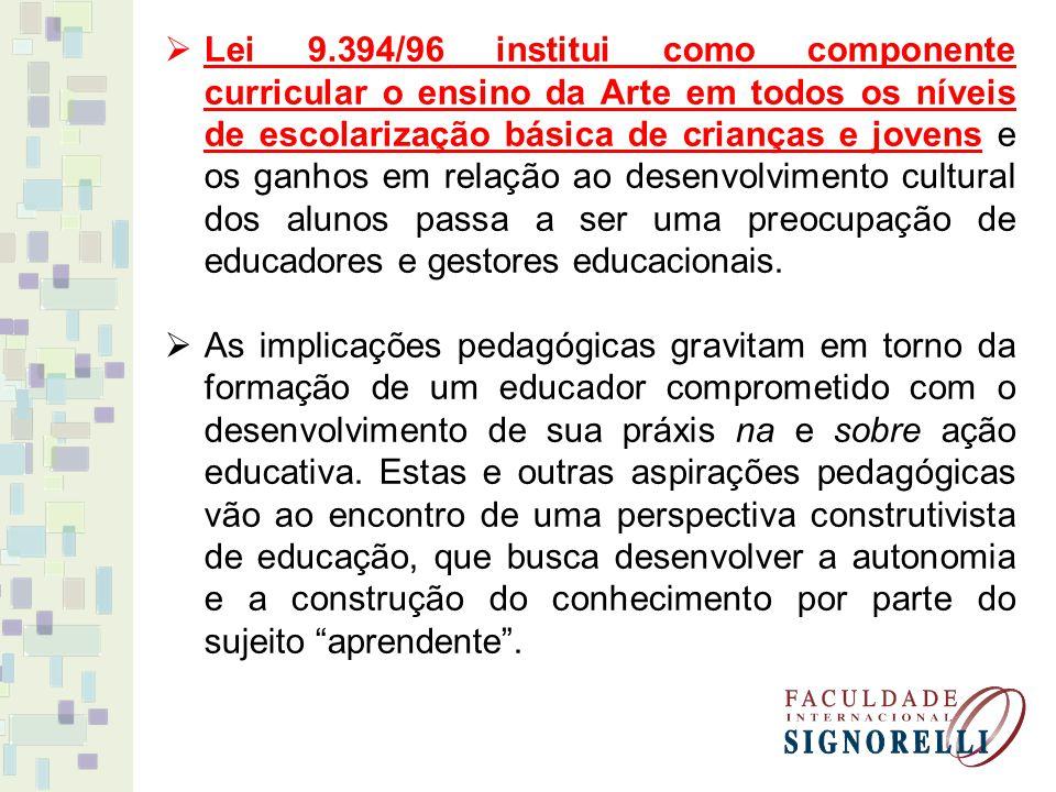 Lei 9.394/96 institui como componente curricular o ensino da Arte em todos os níveis de escolarização básica de crianças e jovens e os ganhos em relaç