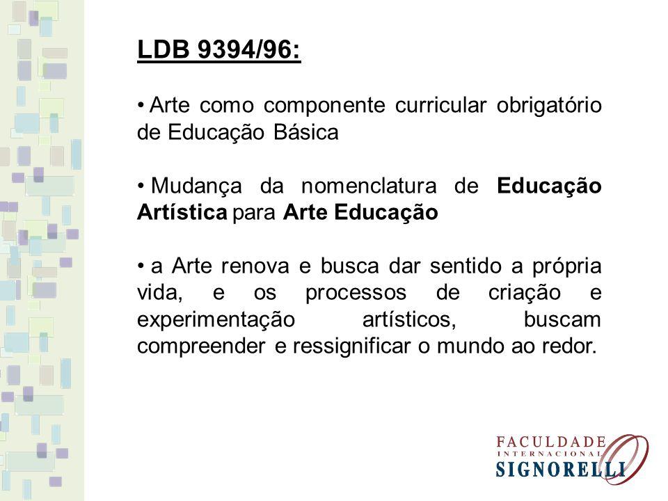LDB 9394/96: Arte como componente curricular obrigatório de Educação Básica Mudança da nomenclatura de Educação Artística para Arte Educação a Arte re