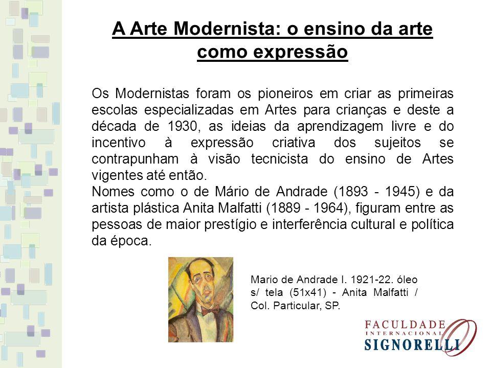 A Arte Modernista: o ensino da arte como expressão Os Modernistas foram os pioneiros em criar as primeiras escolas especializadas em Artes para crianç