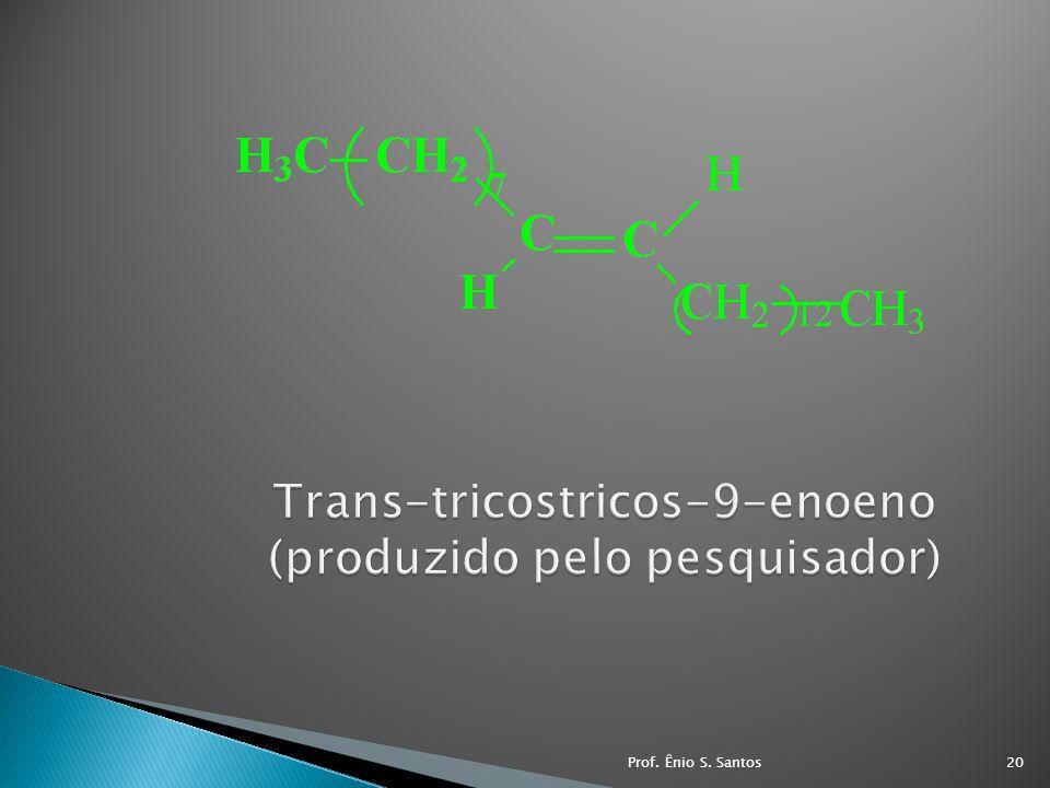 20Prof. Ênio S. Santos