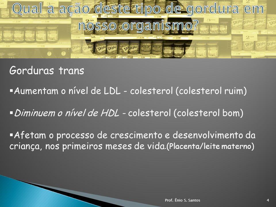 Gorduras trans Aumentam o nível de LDL - colesterol (colesterol ruim) Diminuem o nível de HDL - colesterol (colesterol bom) Afetam o processo de cresc