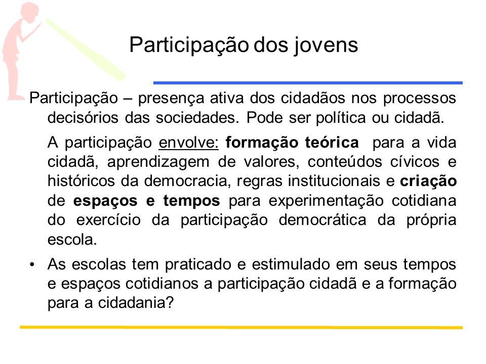 Participação dos jovens Participação – presença ativa dos cidadãos nos processos decisórios das sociedades.