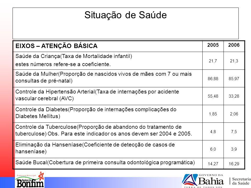 Situação de Saúde EIXOS – ATENÇÃO BÁSICA 20052006 Saúde da Criança(Taxa de Mortalidade infantil) estes números refere-se a coeficiente.