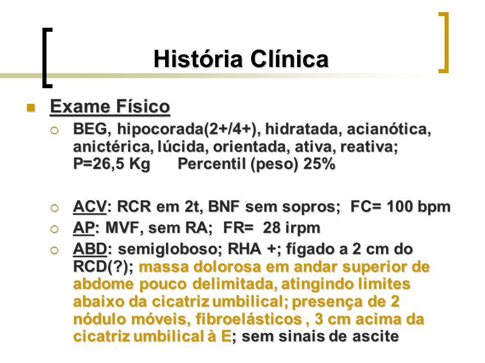 História Clínica Exame Físico Exame Físico BEG, hipocorada(2+/4+), hidratada, acianótica, anictérica, lúcida, orientada, ativa, reativa; P=26,5 Kg Per