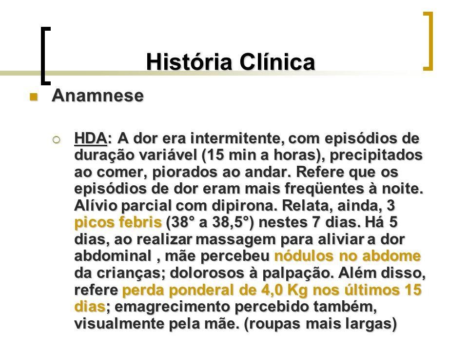 História Clínica Anamnese Anamnese HDA: A dor era intermitente, com episódios de duração variável (15 min a horas), precipitados ao comer, piorados ao