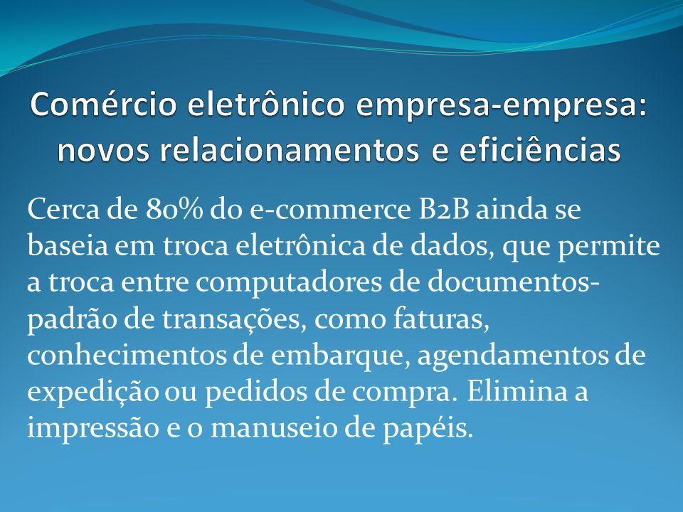 Cerca de 80% do e-commerce B2B ainda se baseia em troca eletrônica de dados, que permite a troca entre computadores de documentos- padrão de transações, como faturas, conhecimentos de embarque, agendamentos de expedição ou pedidos de compra.