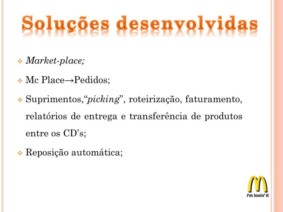 Market-place; Mc PlacePedidos; Suprimentos, picking, roteirização, faturamento, relatórios de entrega e transferência de produtos entre os CDs; Reposi
