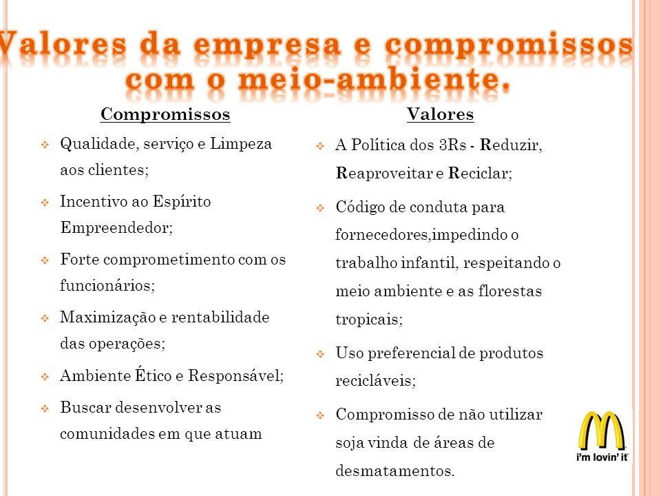 Compromissos Qualidade, serviço e Limpeza aos clientes; Incentivo ao Espírito Empreendedor; Forte comprometimento com os funcionários; Maximização e r