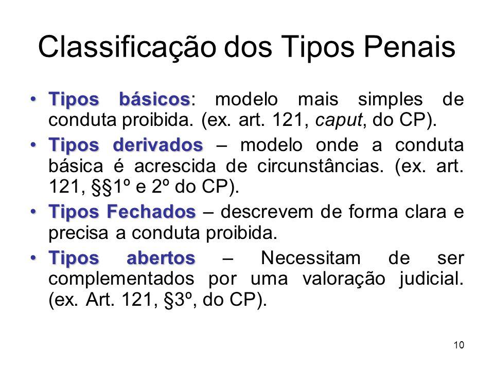 Classificação dos Tipos Penais Tipos básicosTipos básicos: modelo mais simples de conduta proibida. (ex. art. 121, caput, do CP). Tipos derivadosTipos