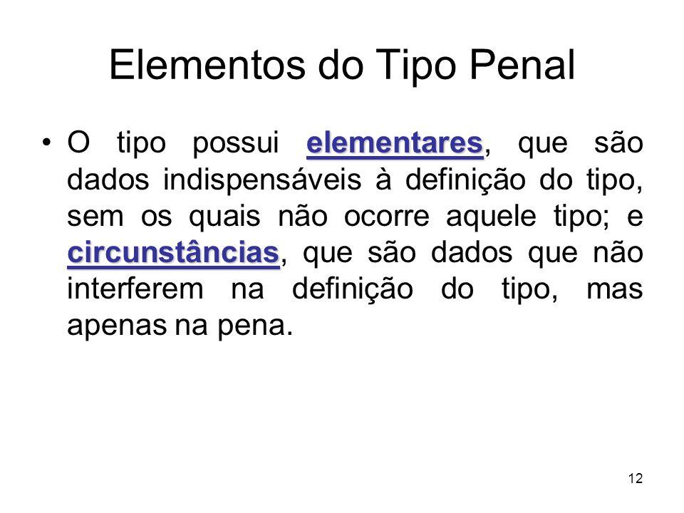 Elementos do Tipo Penal elementares circunstânciasO tipo possui elementares, que são dados indispensáveis à definição do tipo, sem os quais não ocorre