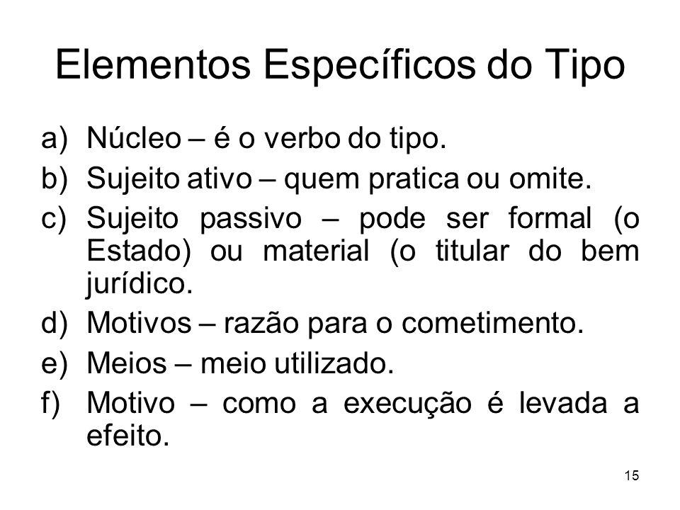 Elementos Específicos do Tipo a)Núcleo – é o verbo do tipo. b)Sujeito ativo – quem pratica ou omite. c)Sujeito passivo – pode ser formal (o Estado) ou
