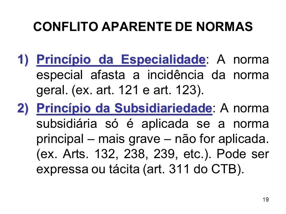 CONFLITO APARENTE DE NORMAS 1)Princípio da Especialidade 1)Princípio da Especialidade: A norma especial afasta a incidência da norma geral. (ex. art.