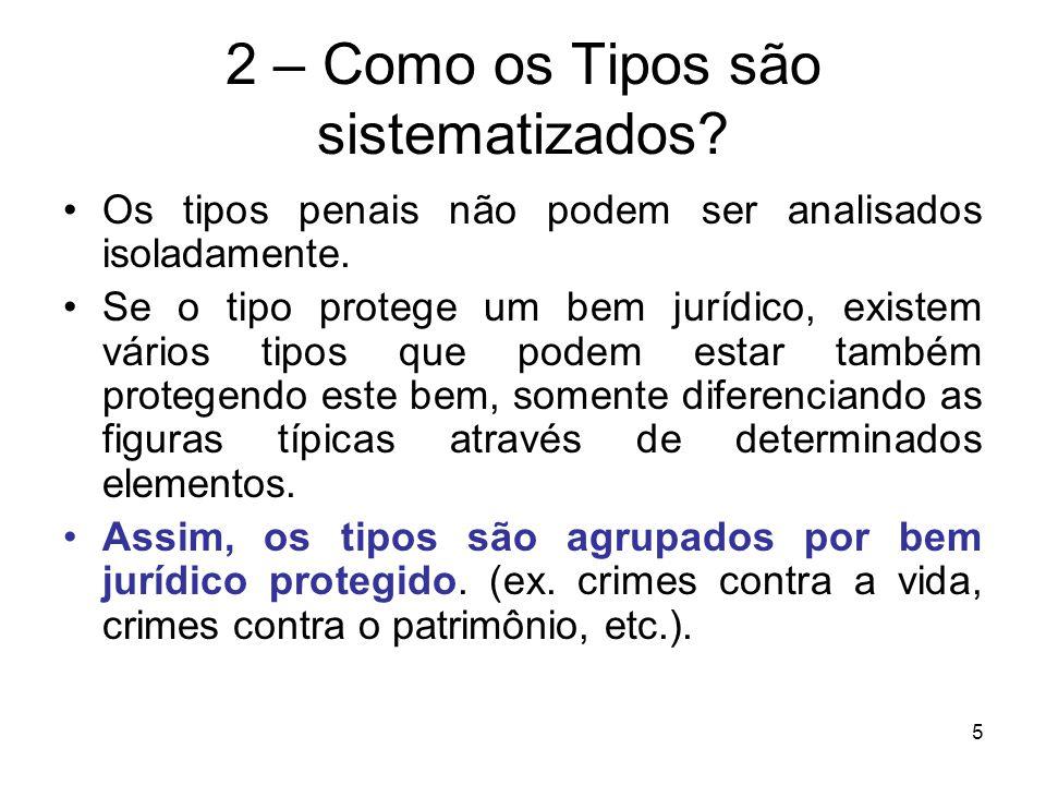 TIPOS PENAIS A principal sistematização do tipo penal está no fato de que só a lei pode proibir condutas.