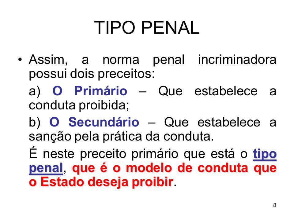 FUNÇÕES DO TIPO PENAL O tipo penal descreve e individualiza a conduta penalmente relevante.