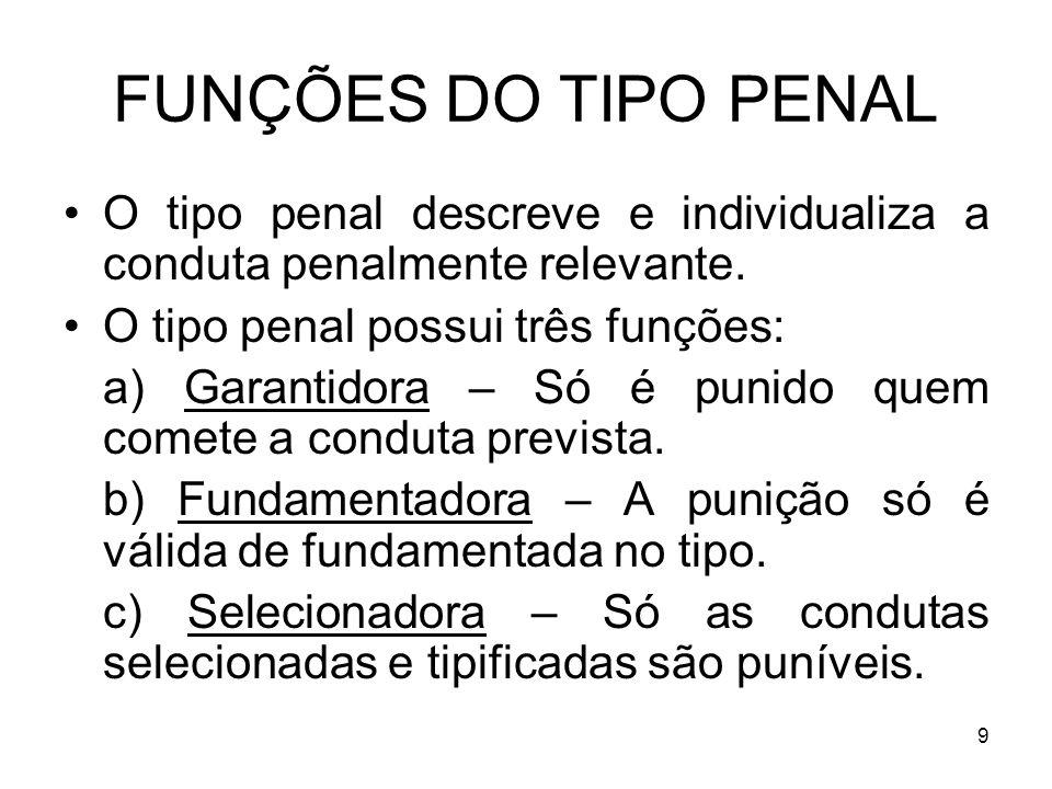 FUNÇÕES DO TIPO PENAL O tipo penal descreve e individualiza a conduta penalmente relevante. O tipo penal possui três funções: a) Garantidora – Só é pu