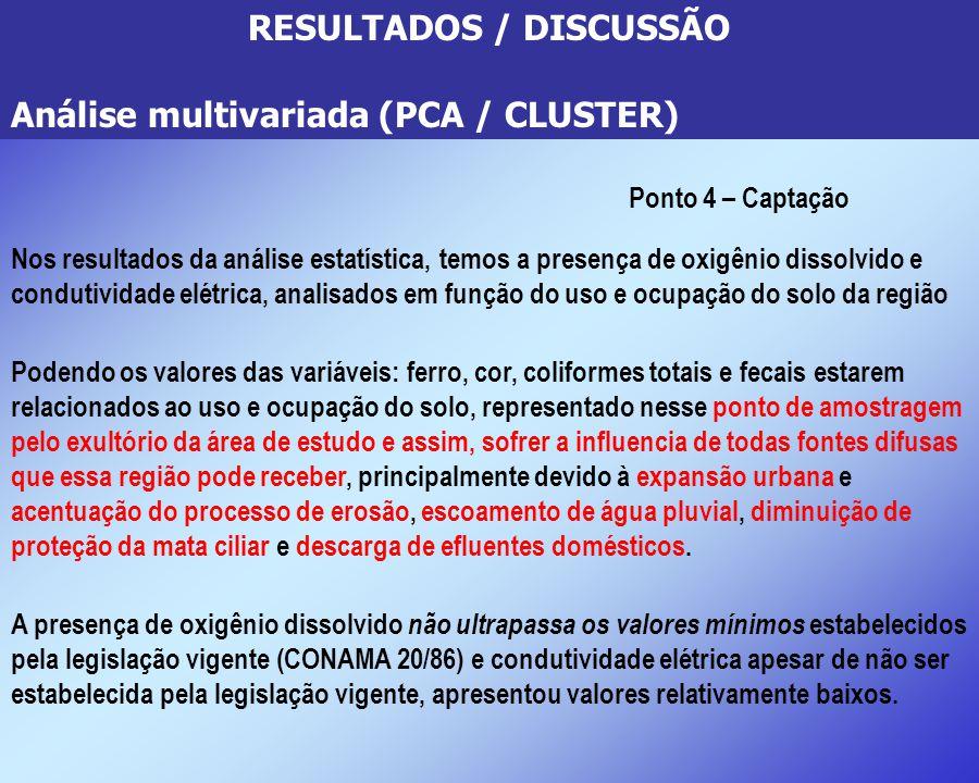 RESULTADOS / DISCUSSÃO Análise multivariada (PCA / CLUSTER) Ponto 4 – Captação Nos resultados da análise estatística, temos a presença de oxigênio dis