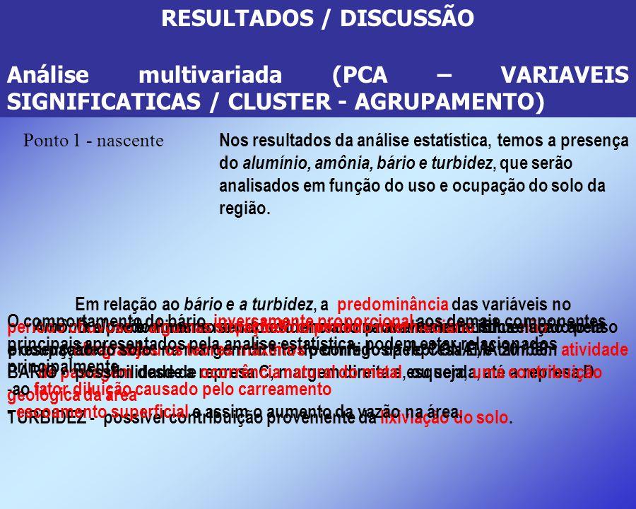 RESULTADOS / DISCUSSÃO Análise multivariada (PCA – VARIAVEIS SIGNIFICATICAS / CLUSTER - AGRUPAMENTO) Ponto 1 - nascente Nos resultados da análise esta